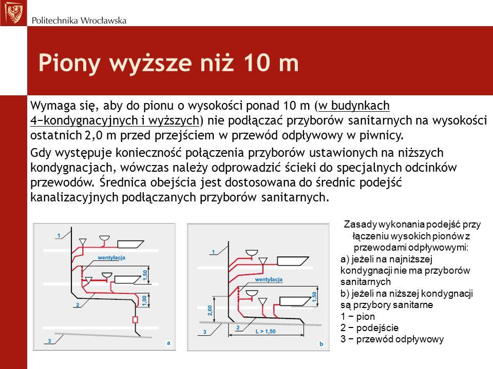 Piony wyższe niż 10 m Wymaga się, aby do pionu o wysokości ponad 10 m (w budynkach 4−kondygnacyjnych i wyższych) nie podłączać przyborów sanitarnych n