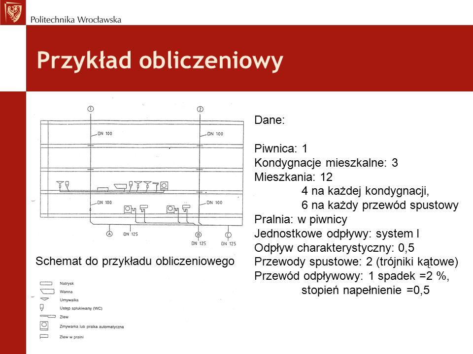 Przykład obliczeniowy Schemat do przykładu obliczeniowego Dane: Piwnica: 1 Kondygnacje mieszkalne: 3 Mieszkania: 12 4 na każdej kondygnacji, 6 na każd