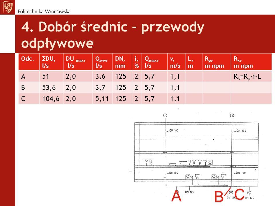 4. Dobór średnic – przewody odpływowe Odc.ΣDU, l/s DU max, l/s Q ww, l/s DN, mm i, % Q max, l/s v, m/s L, m R p, m npm R k, m npm A512,03,612525,71,1R