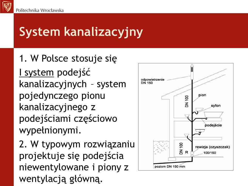 System kanalizacyjny 1. W Polsce stosuje się I system podejść kanalizacyjnych – system pojedynczego pionu kanalizacyjnego z podejściami częściowo wype