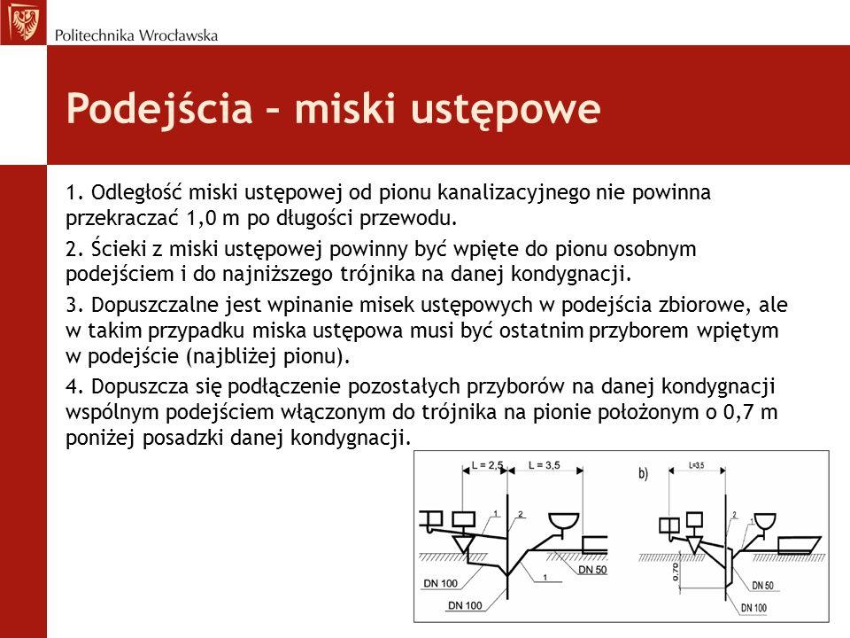 Podejścia – miski ustępowe 1. Odległość miski ustępowej od pionu kanalizacyjnego nie powinna przekraczać 1,0 m po długości przewodu. 2. Ścieki z miski