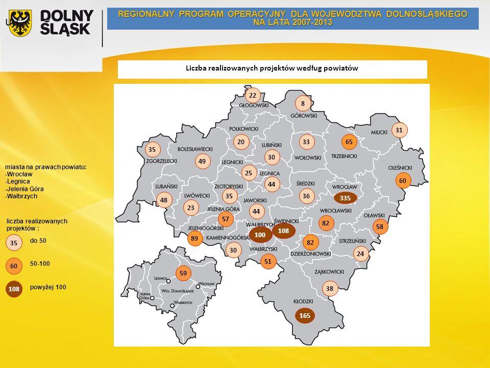 Liczba realizowanych projekt ó w według powiat ó w miasta na prawach powiatu: -Wrocław -Legnica -Jelenia Góra -Wałbrzych do 50 35 60 108 50-100 powyżej 100 liczba realizowanych projektów : 49 82 22 8 44 89 30 165 25 48 30 23 57 44 100 335 31 60 58 20 24 36 108 65 51 33 82 38 35 59 WAŁBRZYCH uu REGIONALNY PROGRAM OPERACYJNY DLA WOJEWÓDZTWA DOLNOŚLĄSKIEGO NA LATA 2007-2013