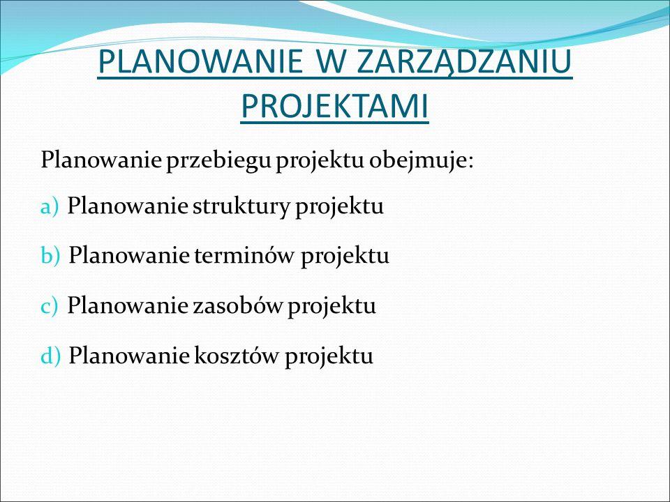 PLANOWANIE W ZARZĄDZANIU PROJEKTAMI Planowanie przebiegu projektu obejmuje: a) Planowanie struktury projektu b) Planowanie terminów projektu c) Planowanie zasobów projektu d) Planowanie kosztów projektu