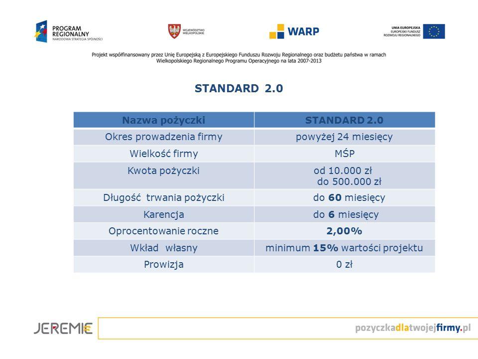 STANDARD 2.0 Nazwa pożyczkiSTANDARD 2.0 Okres prowadzenia firmypowyżej 24 miesięcy Wielkość firmyMŚP Kwota pożyczkiod 10.000 zł do 500.000 zł Długość