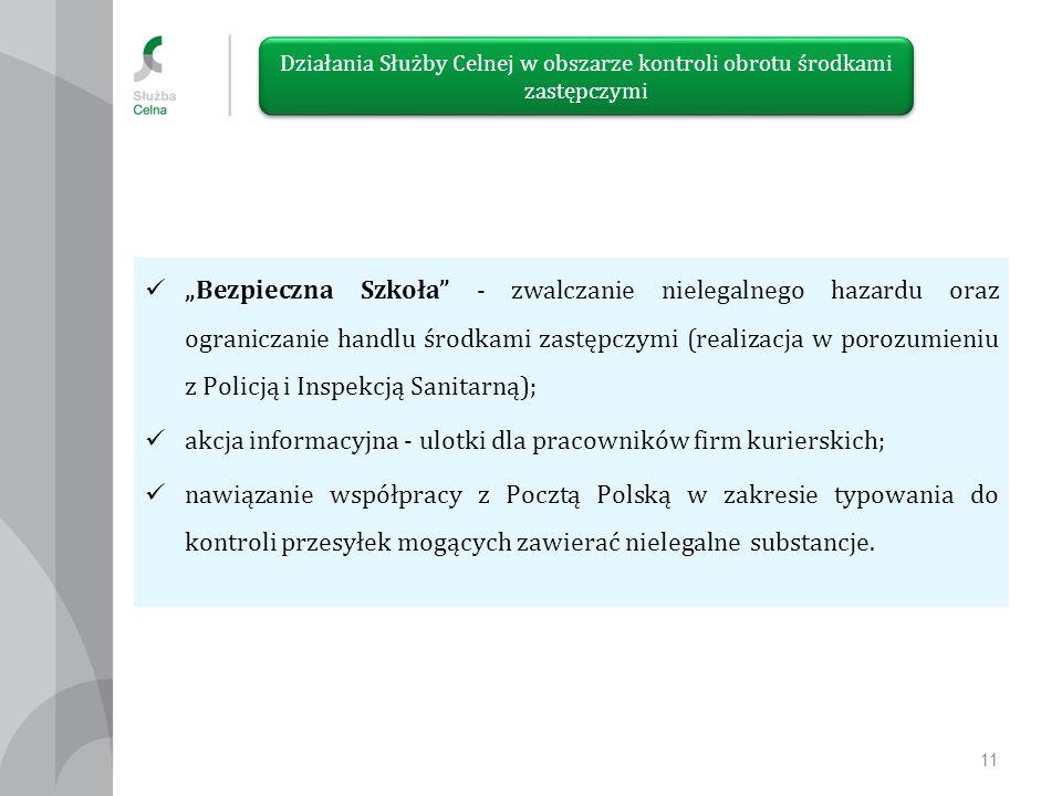 """""""Bezpieczna Szkoła - zwalczanie nielegalnego hazardu oraz ograniczanie handlu środkami zastępczymi (realizacja w porozumieniu z Policją i Inspekcją Sanitarną); akcja informacyjna - ulotki dla pracowników firm kurierskich; nawiązanie współpracy z Pocztą Polską w zakresie typowania do kontroli przesyłek mogących zawierać nielegalne substancje."""