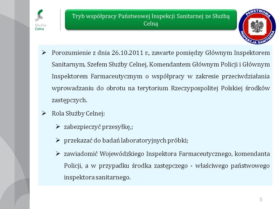  Porozumienie z dnia 26.10.2011 r., zawarte pomiędzy Głównym Inspektorem Sanitarnym, Szefem Służby Celnej, Komendantem Głównym Policji i Głównym Inspektorem Farmaceutycznym o współpracy w zakresie przeciwdziałania wprowadzaniu do obrotu na terytorium Rzeczypospolitej Polskiej środków zastępczych.