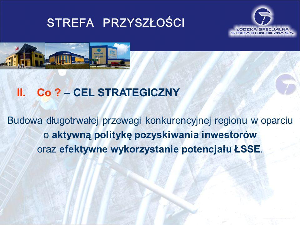 STREFA PRZYSZŁOŚCI II.Co .