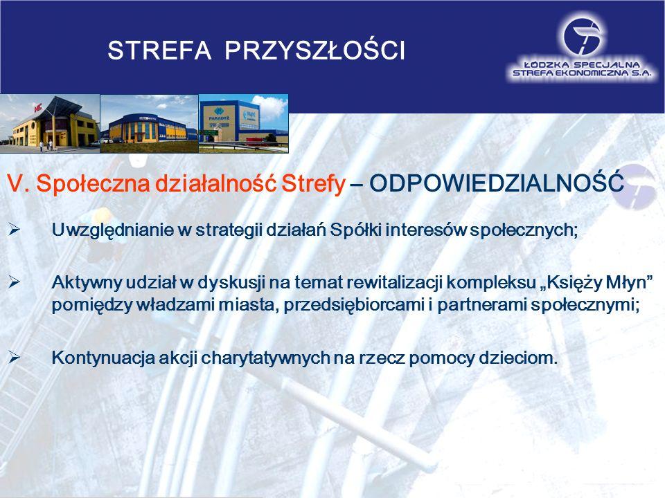 STREFA PRZYSZŁOŚCI ŁSSE w 2006 roku  16 wydanych zezwoleń  Prawie 1500 nowych miejsc pracy  Nakłady inwestycyjne: ponad 600 mln zł  Firmy: min.