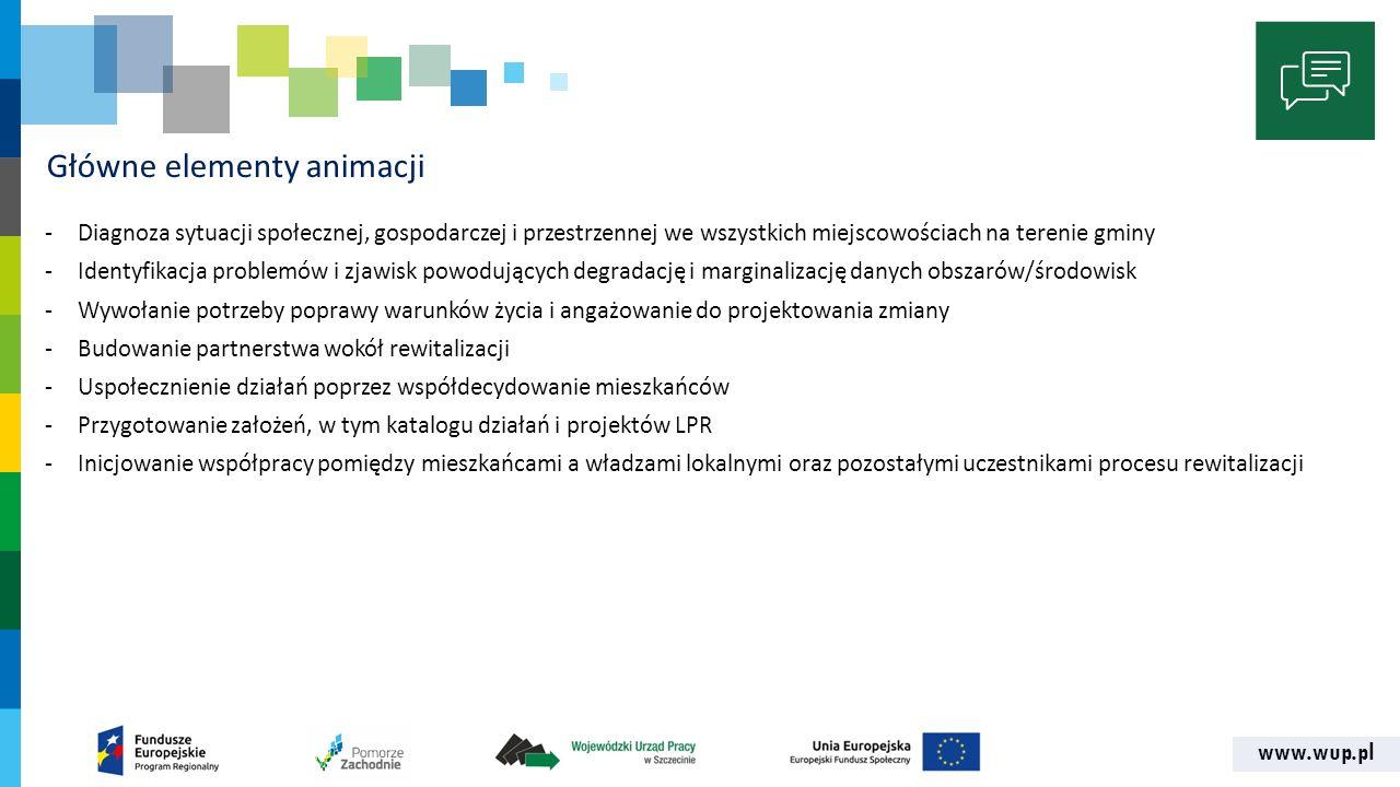 www.wup.pl -Diagnoza sytuacji społecznej, gospodarczej i przestrzennej we wszystkich miejscowościach na terenie gminy -Identyfikacja problemów i zjawisk powodujących degradację i marginalizację danych obszarów/środowisk -Wywołanie potrzeby poprawy warunków życia i angażowanie do projektowania zmiany -Budowanie partnerstwa wokół rewitalizacji -Uspołecznienie działań poprzez współdecydowanie mieszkańców -Przygotowanie założeń, w tym katalogu działań i projektów LPR -Inicjowanie współpracy pomiędzy mieszkańcami a władzami lokalnymi oraz pozostałymi uczestnikami procesu rewitalizacji Główne elementy animacji