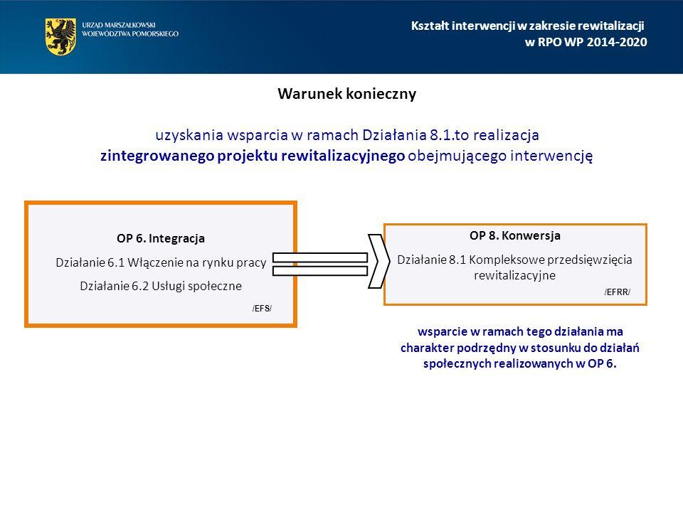 OP 6. Integracja Działanie 6.1 Włączenie na rynku pracy Działanie 6.2 Usługi społeczne OP 8. Konwersja Działanie 8.1 Kompleksowe przedsięwzięcia rewit