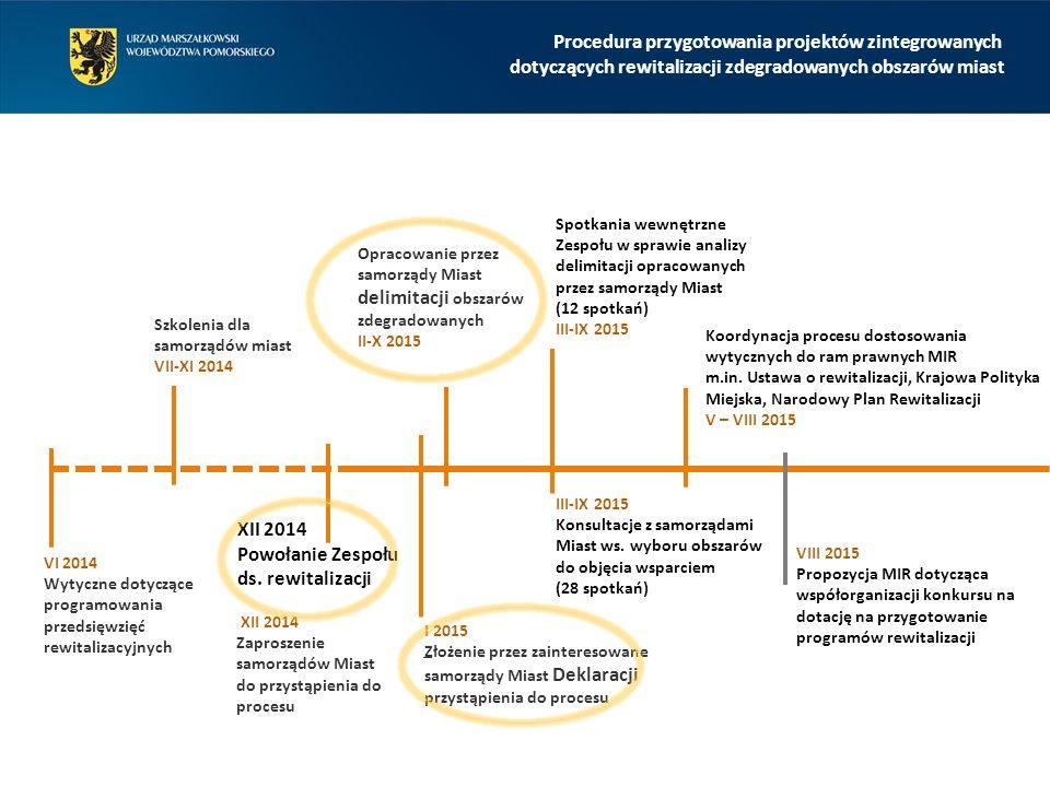 VI 2014 Wytyczne dotyczące programowania przedsięwzięć rewitalizacyjnych Szkolenia dla samorządów miast VII-XI 2014 XII 2014 Powołanie Zespołu ds.