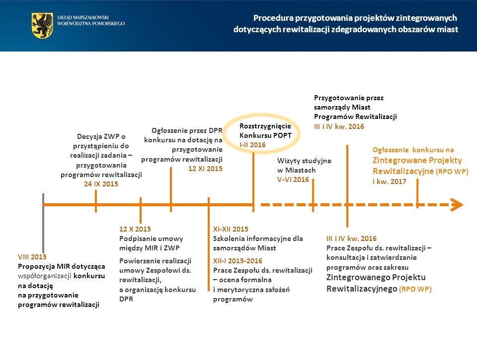 Decyzja ZWP o przystąpieniu do realizacji zadania – przygotowania programów rewitalizacji 24 IX 2015 12 X 2015 Podpisanie umowy między MIR i ZWP Powie
