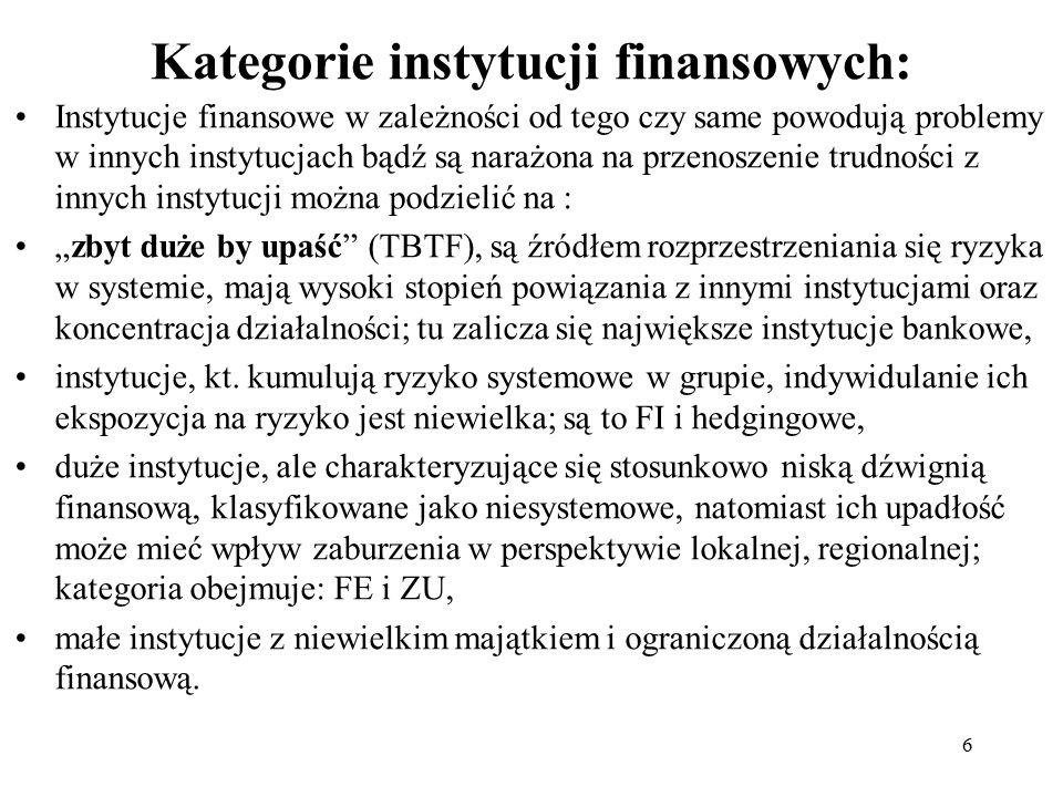 """Kategorie instytucji finansowych: Instytucje finansowe w zależności od tego czy same powodują problemy w innych instytucjach bądź są narażona na przenoszenie trudności z innych instytucji można podzielić na : """"zbyt duże by upaść (TBTF), są źródłem rozprzestrzeniania się ryzyka w systemie, mają wysoki stopień powiązania z innymi instytucjami oraz koncentracja działalności; tu zalicza się największe instytucje bankowe, instytucje, kt."""