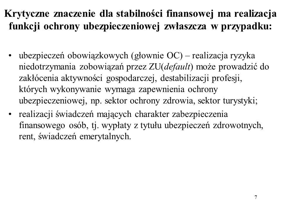 Przypis składki oraz wartość portfela inwestycji największych grup ubezpieczeniowych w Europie Ranking Grupa kapitałowa Składka przypisana (€m) Struktura geograficzna przypisu składki w 2012 Udział składki zebranej na rynku europejskim w 2012 Wartość portfela inwestycji (€m) 2012 2008 2012/08Europa Ameryka Płn.