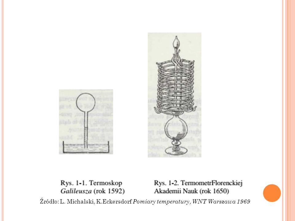 Źródło: L. Michalski, K.Eckersdorf Pomiary temperatury, WNT Warszawa 1969