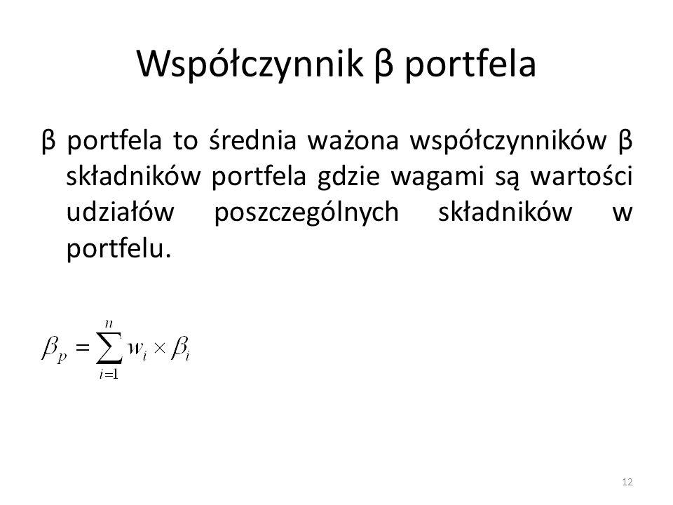 Współczynnik β portfela β portfela to średnia ważona współczynników β składników portfela gdzie wagami są wartości udziałów poszczególnych składników w portfelu.