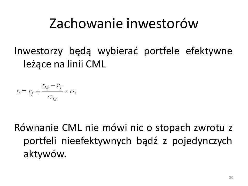 Zachowanie inwestorów Inwestorzy będą wybierać portfele efektywne leżące na linii CML Równanie CML nie mówi nic o stopach zwrotu z portfeli nieefektywnych bądź z pojedynczych aktywów.