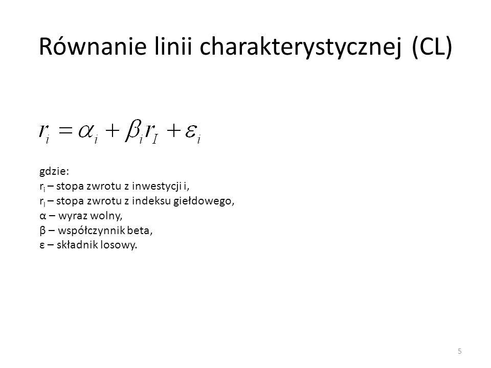 Równanie linii charakterystycznej (CL) gdzie: r i – stopa zwrotu z inwestycji i, r I – stopa zwrotu z indeksu giełdowego, α – wyraz wolny, β – współczynnik beta, ε – składnik losowy.