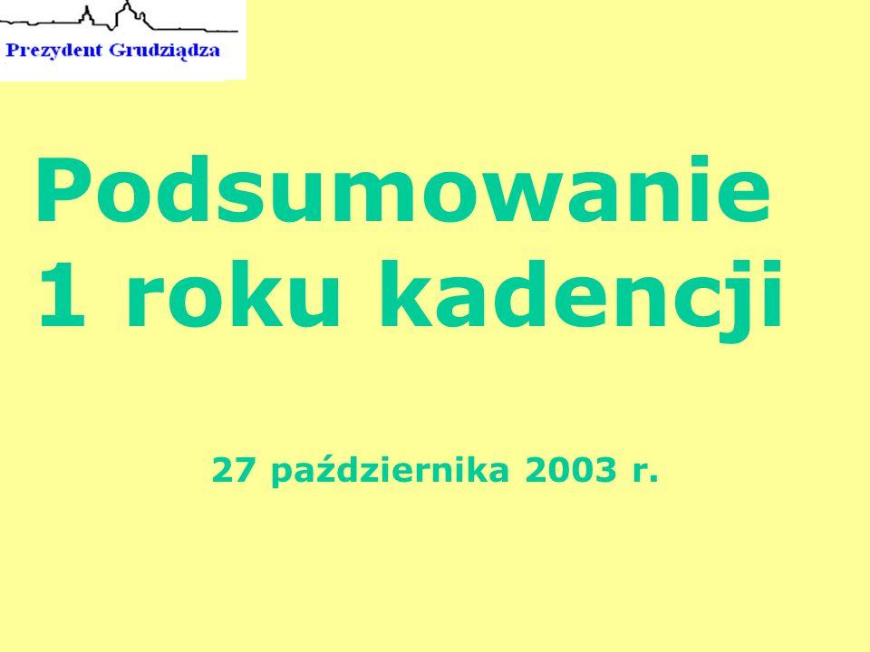 Grudziądz 19 listopada 2002 r.: brak równowagi w bieżących dochodach na kwotę 7.513.211,00 zł bardzo niski potencjał dochodowy bardzo wysoki poziom sztywnych wydatków budżetowych zadłużenie na ogólną kwotę 66.049.110,00 zł zobowiązania z tytułu niezapłaconych faktur 2.049.000,00 zł Budżet na rok 2003: deficyt w wysokości 29.253.211,00 zł nowe obciążenia z tytułu spłaty i obsługi zadłużenia 14.575.085,00 zł nierealne źródła pokrycia deficytu – sprzedaż OPEC-u; podwyżka opłat za ścieki o 30% Tak było
