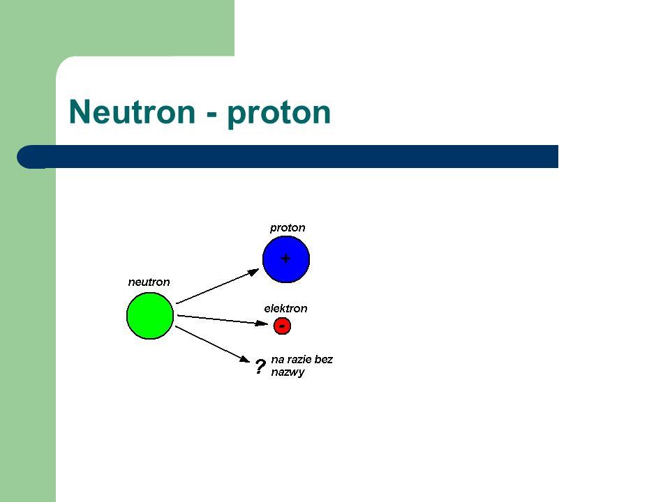 Rozpad beta Jest to przemiana jądrowa, której skutkiem jest przemiana nukleonu w inny nukleon.