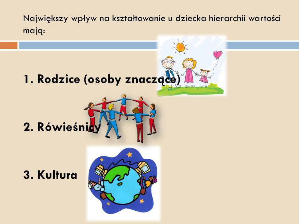 Badania CBOS (2010 r.) Hierarchia wartości cenionych przez dorosłych Polaków: 1.