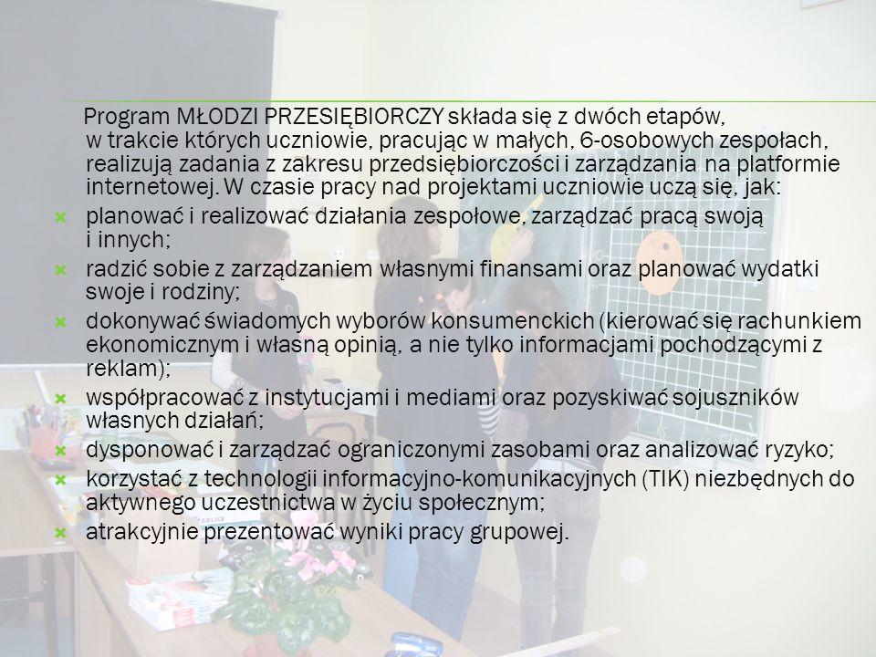  Małgorzata Józefowska  Barbara Walo  Weronika Kania  Aleksandra Ryś  Dominika Kapusta  Klaudia Balonek