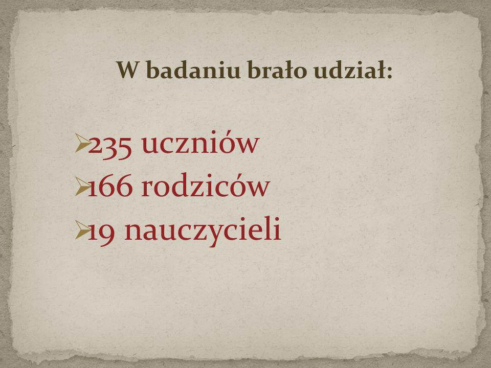 W badaniu brało udział:  235 uczniów  166 rodziców  19 nauczycieli