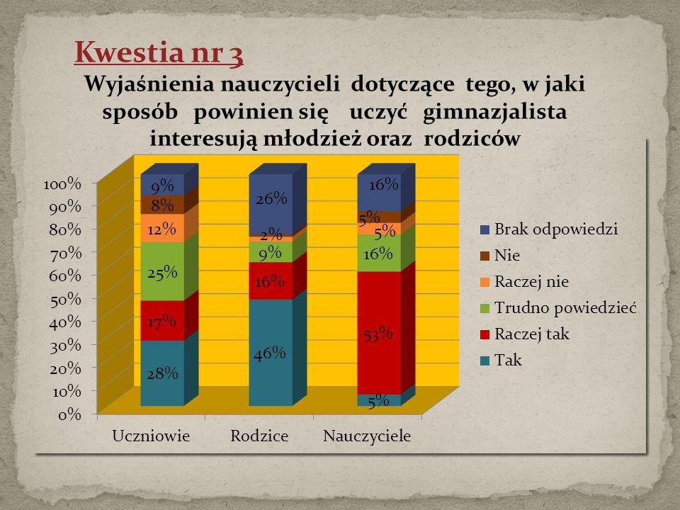 Kwestia nr 14 Gimnazjalista przygotowując się na lekcje, sprawdziany bierze pod uwagę nie tyle wymagania na ocenę pozytywna, ale kieruję się tym, że chce on mieć wiedzę
