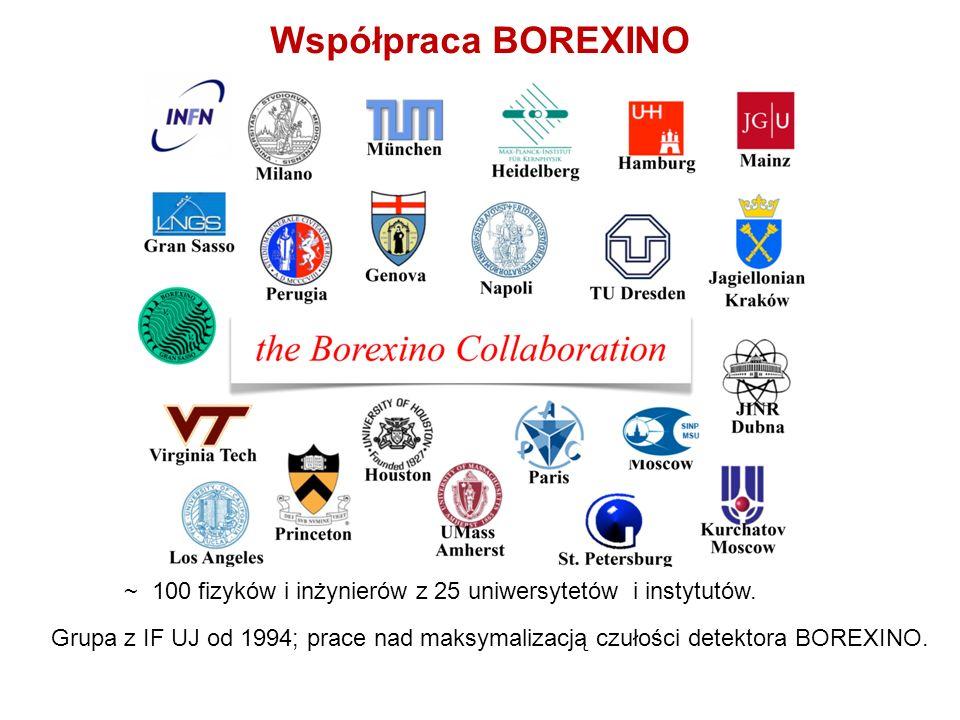 Współpraca BOREXINO ~ 100 fizyków i inżynierów z 25 uniwersytetów i instytutów. Grupa z IF UJ od 1994; prace nad maksymalizacją czułości detektora BOR
