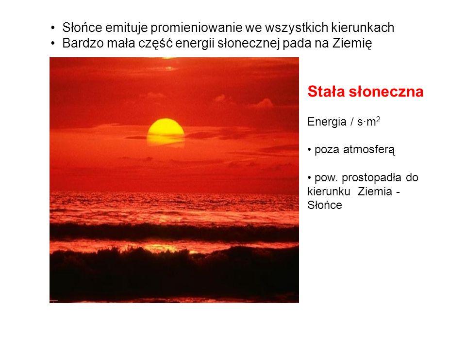 Słońce emituje promieniowanie we wszystkich kierunkach Bardzo mała część energii słonecznej pada na Ziemię Stała słoneczna Energia / s·m 2 poza atmosf