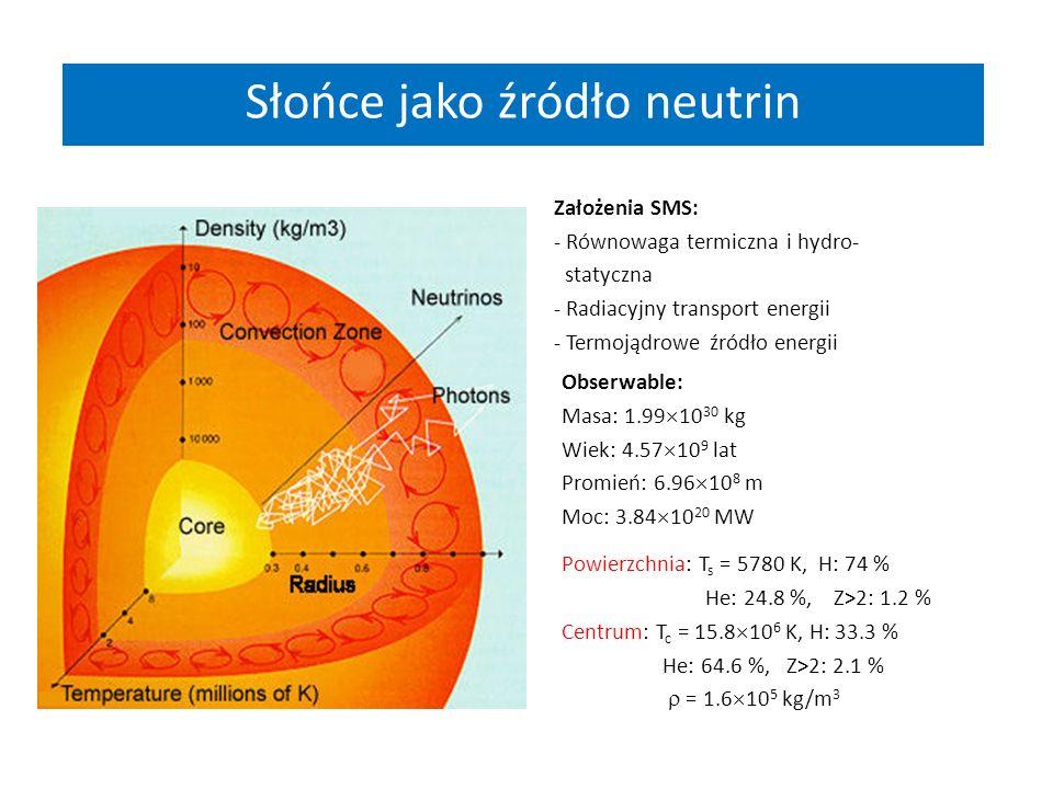 Słońce jako źródło neutrin Założenia SMS: - Równowaga termiczna i hydro- statyczna - Radiacyjny transport energii - Termojądrowe źródło energii Obserwable: Masa: 1.99  10 30 kg Wiek: 4.57  10 9 lat Promień: 6.96  10 8 m Moc: 3.84  10 20 MW Powierzchnia: T s = 5780 K, H: 74 % He: 24.8 %, Z>2: 1.2 % Centrum: T c = 15.8  10 6 K, H: 33.3 % He: 64.6 %, Z>2: 2.1 %  = 1.6  10 5 kg/m 3