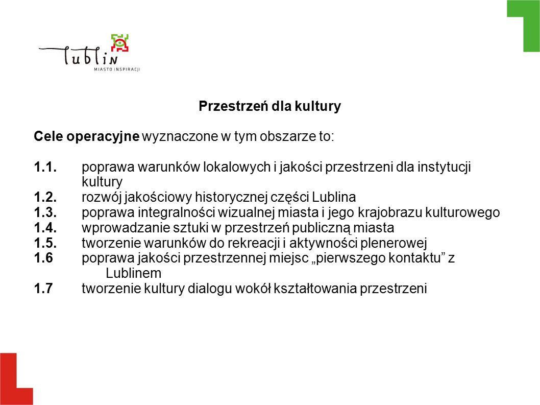 """Przestrzeń dla kultury Cele operacyjne wyznaczone w tym obszarze to: 1.1.poprawa warunków lokalowych i jakości przestrzeni dla instytucji kultury 1.2.rozwój jakościowy historycznej części Lublina 1.3.poprawa integralności wizualnej miasta i jego krajobrazu kulturowego 1.4.wprowadzanie sztuki w przestrzeń publiczną miasta 1.5.tworzenie warunków do rekreacji i aktywności plenerowej 1.6poprawa jakości przestrzennej miejsc """"pierwszego kontaktu z Lublinem 1.7tworzenie kultury dialogu wokół kształtowania przestrzeni"""