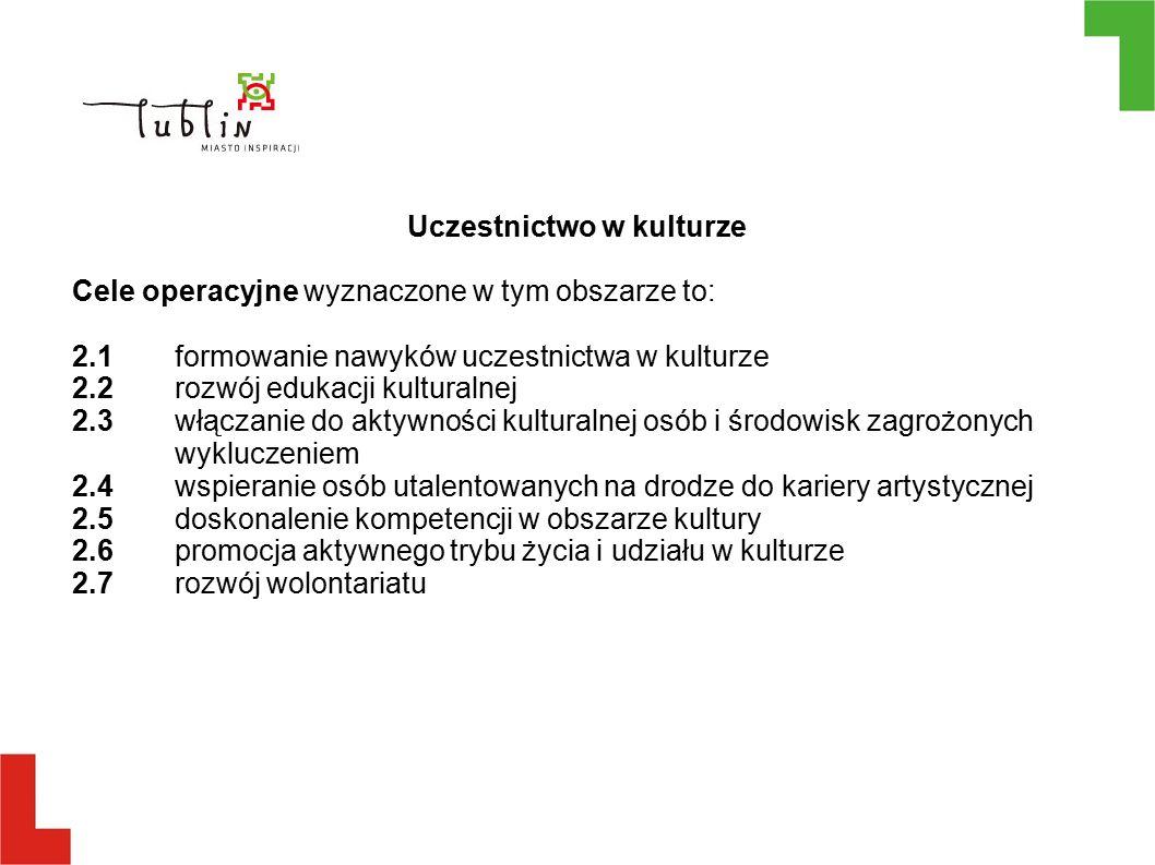 Uczestnictwo w kulturze Cele operacyjne wyznaczone w tym obszarze to: 2.1formowanie nawyków uczestnictwa w kulturze 2.2rozwój edukacji kulturalnej 2.3włączanie do aktywności kulturalnej osób i środowisk zagrożonych wykluczeniem 2.4wspieranie osób utalentowanych na drodze do kariery artystycznej 2.5doskonalenie kompetencji w obszarze kultury 2.6promocja aktywnego trybu życia i udziału w kulturze 2.7rozwój wolontariatu