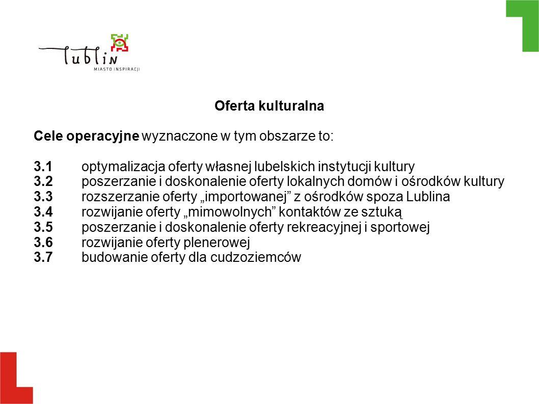 """Oferta kulturalna Cele operacyjne wyznaczone w tym obszarze to: 3.1optymalizacja oferty własnej lubelskich instytucji kultury 3.2poszerzanie i doskonalenie oferty lokalnych domów i ośrodków kultury 3.3rozszerzanie oferty """"importowanej z ośrodków spoza Lublina 3.4rozwijanie oferty """"mimowolnych kontaktów ze sztuką 3.5poszerzanie i doskonalenie oferty rekreacyjnej i sportowej 3.6rozwijanie oferty plenerowej 3.7budowanie oferty dla cudzoziemców"""