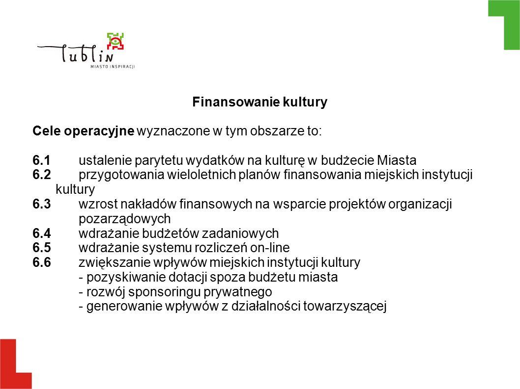 Finansowanie kultury Cele operacyjne wyznaczone w tym obszarze to: 6.1ustalenie parytetu wydatków na kulturę w budżecie Miasta 6.2przygotowania wieloletnich planów finansowania miejskich instytucji kultury 6.3wzrost nakładów finansowych na wsparcie projektów organizacji pozarządowych 6.4wdrażanie budżetów zadaniowych 6.5wdrażanie systemu rozliczeń on-line 6.6zwiększanie wpływów miejskich instytucji kultury - pozyskiwanie dotacji spoza budżetu miasta - rozwój sponsoringu prywatnego - generowanie wpływów z działalności towarzyszącej