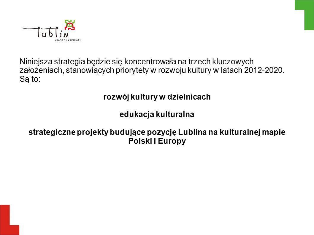 Zarządzanie kulturą Cele operacyjne wyznaczone w tym obszarze to: 5.1wdrożenie kompleksowe monitorowanie i ocena zjawisk kulturalnych 5.2partycypacyjny charakter zarządzania kulturą 5.3koordynacja działań zarządczych Miasta i Województwa 5.4rozwój lubelskiej oferty kulturalnej 5.5wdrażanie miejskiej polityki kulturalnej 5.6usprawnienie zarządzania miejskimi instytucjami kultury 5.7wspomaganie organizacji pozarządowych 5.8wsparcie dla innych podmiotów podejmujących zadania i projekty kulturalne