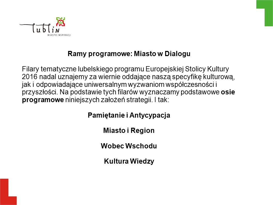 Ramy programowe: Miasto w Dialogu Filary tematyczne lubelskiego programu Europejskiej Stolicy Kultury 2016 nadal uznajemy za wiernie oddające naszą specyfikę kulturową, jak i odpowiadające uniwersalnym wyzwaniom współczesności i przyszłości.