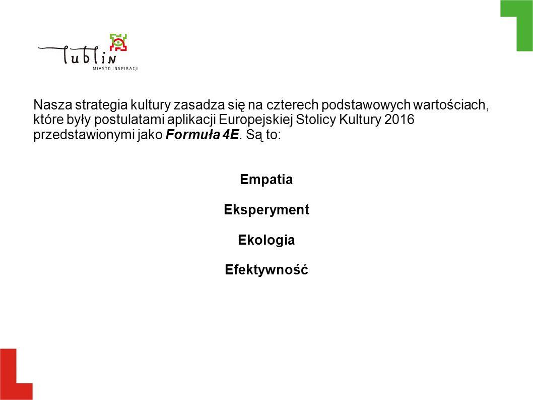 Nasza strategia kultury zasadza się na czterech podstawowych wartościach, które były postulatami aplikacji Europejskiej Stolicy Kultury 2016 przedstawionymi jako Formuła 4E.