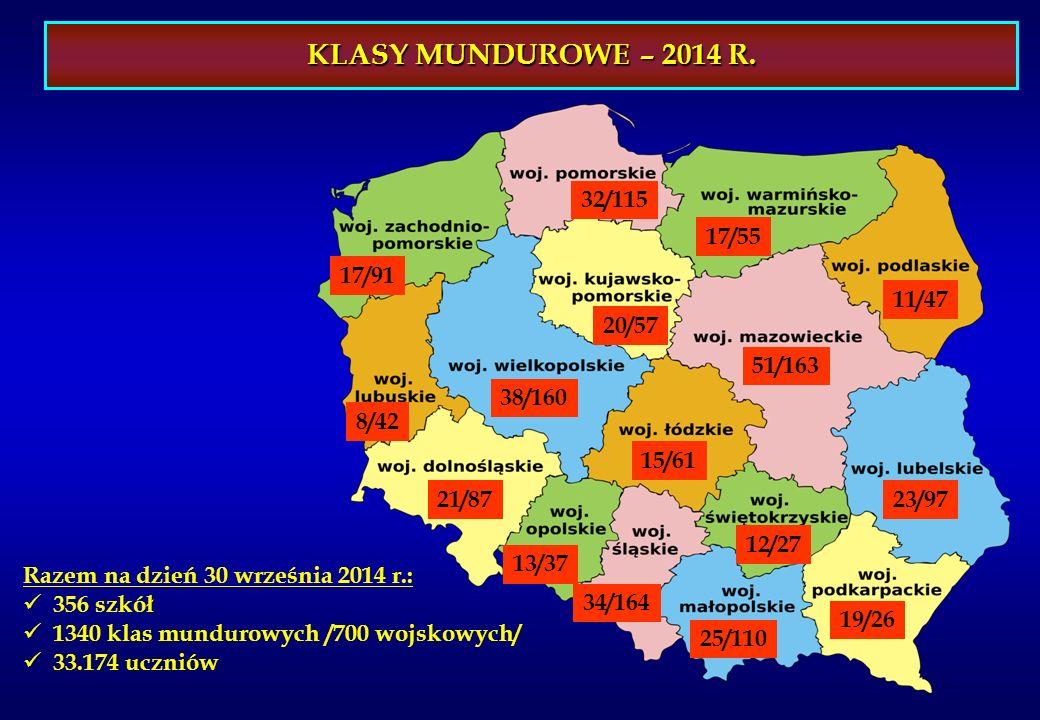 KLASY MUNDUROWE – 2014 R. KLASY MUNDUROWE – 2014 R. 17/91 32/115 21/87 20/57 23/97 8/42 15/61 25/110 51/163 13/37 11/47 19/26 34/164 12/27 17/55 38/16