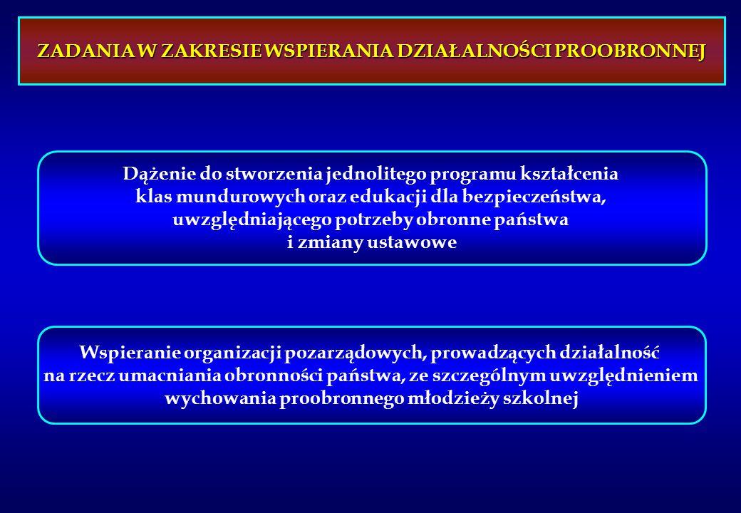 Dążenie do stworzenia jednolitego programu kształcenia klas mundurowych oraz edukacji dla bezpieczeństwa, uwzględniającego potrzeby obronne państwa i