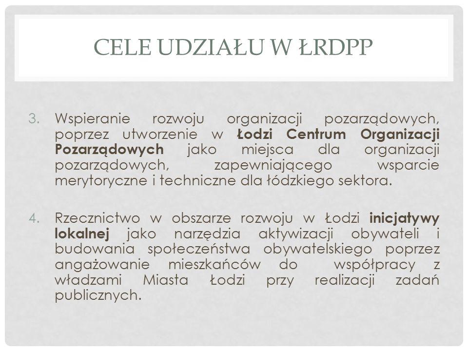 CELE UDZIAŁU W ŁRDPP 3.Wspieranie rozwoju organizacji pozarządowych, poprzez utworzenie w Łodzi Centrum Organizacji Pozarządowych jako miejsca dla organizacji pozarządowych, zapewniającego wsparcie merytoryczne i techniczne dla łódzkiego sektora.