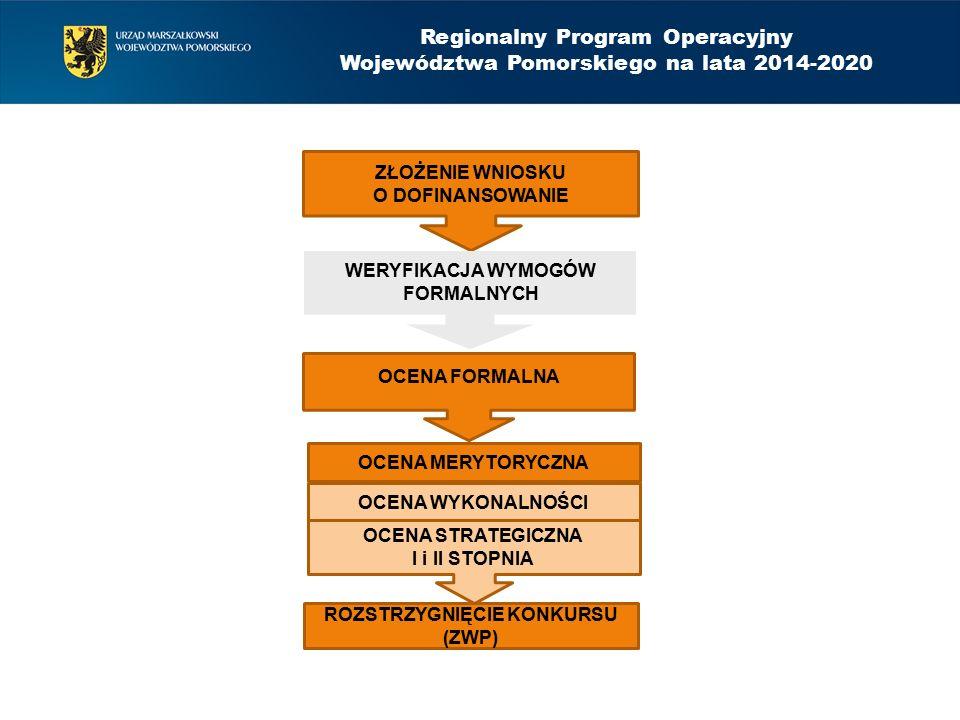 OCENA MERYTORYCZNA OCENA WYKONALNOŚCI OCENA STRATEGICZNA I i II STOPNIA ROZSTRZYGNIĘCIE KONKURSU (ZWP) Regionalny Program Operacyjny Województwa Pomorskiego na lata 2014-2020 ZŁOŻENIE WNIOSKU O DOFINANSOWANIE WERYFIKACJA WYMOGÓW FORMALNYCH OCENA FORMALNA