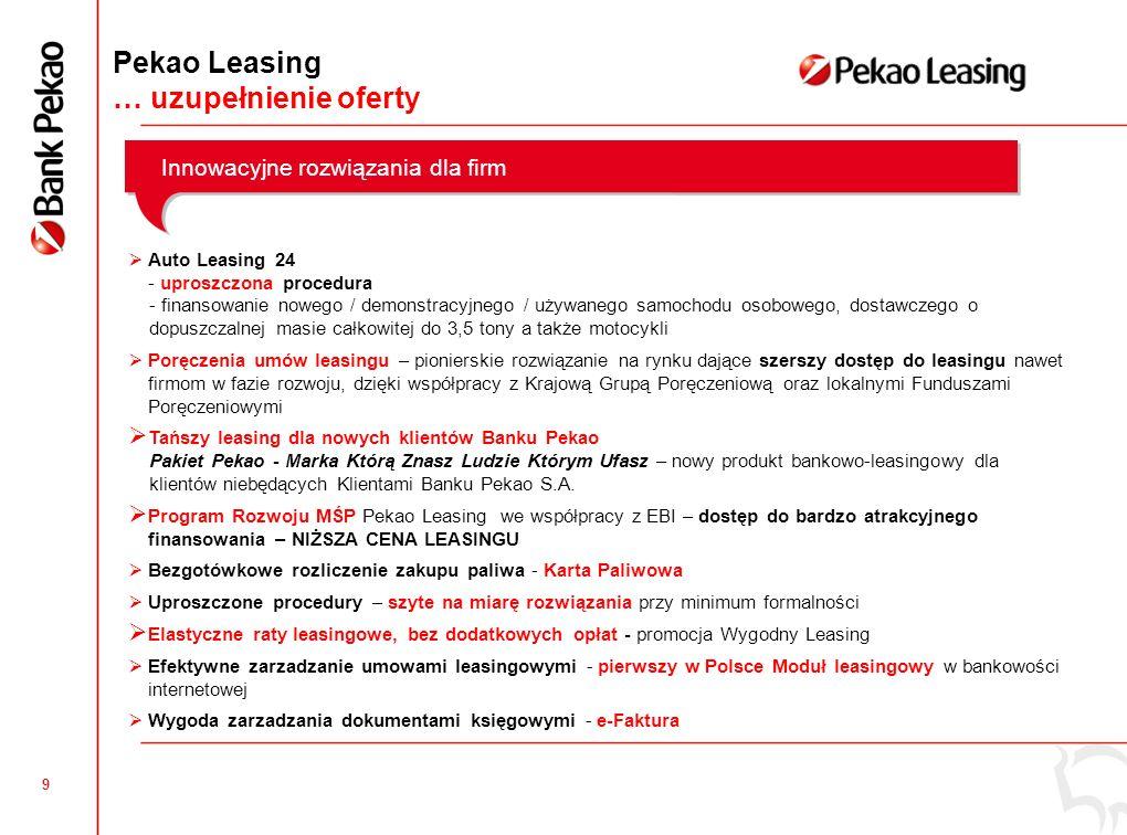 9 Pekao Leasing … uzupełnienie oferty Innowacyjne rozwiązania dla firm  Auto Leasing 24 - uproszczona procedura - finansowanie nowego / demonstracyjnego / używanego samochodu osobowego, dostawczego o dopuszczalnej masie całkowitej do 3,5 tony a także motocykli  Poręczenia umów leasingu – pionierskie rozwiązanie na rynku dające szerszy dostęp do leasingu nawet firmom w fazie rozwoju, dzięki współpracy z Krajową Grupą Poręczeniową oraz lokalnymi Funduszami Poręczeniowymi  Tańszy leasing dla nowych klientów Banku Pekao Pakiet Pekao - Marka Którą Znasz Ludzie Którym Ufasz – nowy produkt bankowo-leasingowy dla klientów niebędących Klientami Banku Pekao S.A.