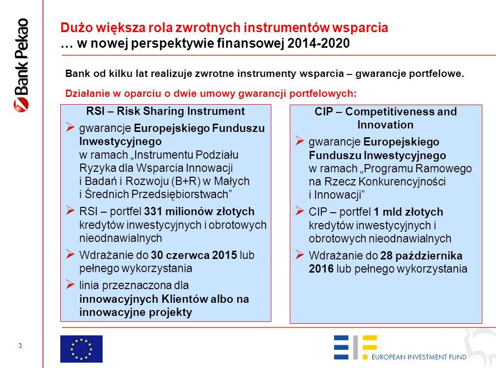 """3 Dużo większa rola zwrotnych instrumentów wsparcia … w nowej perspektywie finansowej 2014-2020 RSI – Risk Sharing Instrument  gwarancje Europejskiego Funduszu Inwestycyjnego w ramach """"Instrumentu Podziału Ryzyka dla Wsparcia Innowacji i Badań i Rozwoju (B+R) w Małych i Średnich Przedsiębiorstwach  RSI – portfel 331 milionów złotych kredytów inwestycyjnych i obrotowych nieodnawialnych  Wdrażanie do 30 czerwca 2015 lub pełnego wykorzystania  linia przeznaczona dla innowacyjnych Klientów albo na innowacyjne projekty CIP – Competitiveness and Innovation  gwarancje Europejskiego Funduszu Inwestycyjnego w ramach """"Programu Ramowego na Rzecz Konkurencyjności i Innowacji  CIP – portfel 1 mld złotych kredytów inwestycyjnych i obrotowych nieodnawialnych  Wdrażanie do 28 października 2016 lub pełnego wykorzystania Bank od kilku lat realizuje zwrotne instrumenty wsparcia – gwarancje portfelowe."""