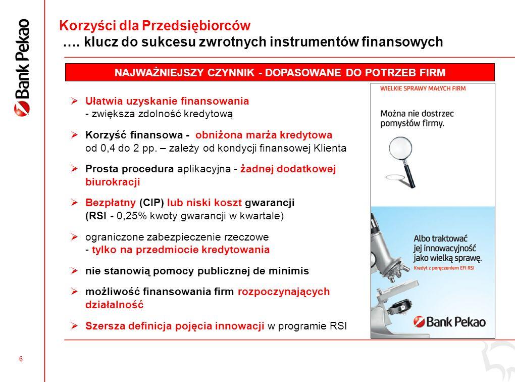6 Korzyści dla Przedsiębiorców ….