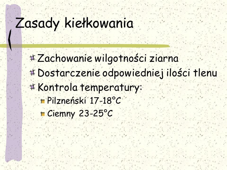 Zasady kiełkowania Zachowanie wilgotności ziarna Dostarczenie odpowiedniej ilości tlenu Kontrola temperatury: Pilzneński 17-18°C Ciemny 23-25°C
