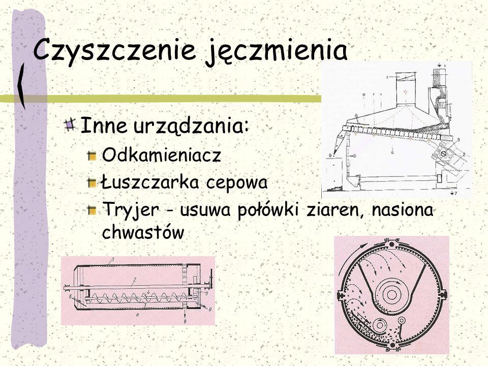 Czyszczenie jęczmienia Inne urządzania: Odkamieniacz Łuszczarka cepowa Tryjer - usuwa połówki ziaren, nasiona chwastów