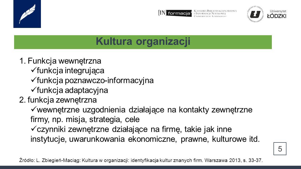 5 Kultura organizacji 1.Funkcja wewnętrzna funkcja integrująca funkcja poznawczo-informacyjna funkcja adaptacyjna 2.funkcja zewnętrzna wewnętrzne uzgodnienia działające na kontakty zewnętrzne firmy, np.