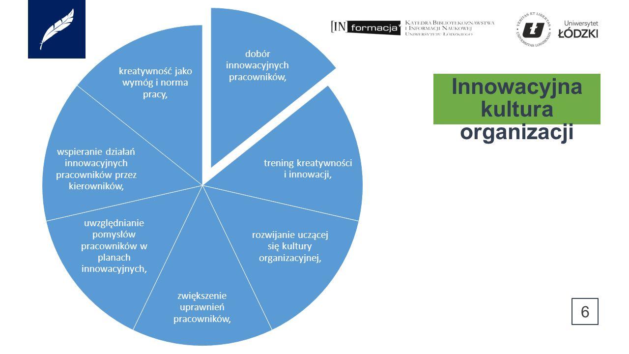 dobór innowacyjnych pracowników, trening kreatywności i innowacji, rozwijanie uczącej się kultury organizacyjnej, zwiększenie uprawnień pracowników, uwzględnianie pomysłów pracowników w planach innowacyjnych, wspieranie działań innowacyjnych pracowników przez kierowników, kreatywność jako wymóg i norma pracy, 6 Innowacyjna kultura organizacji