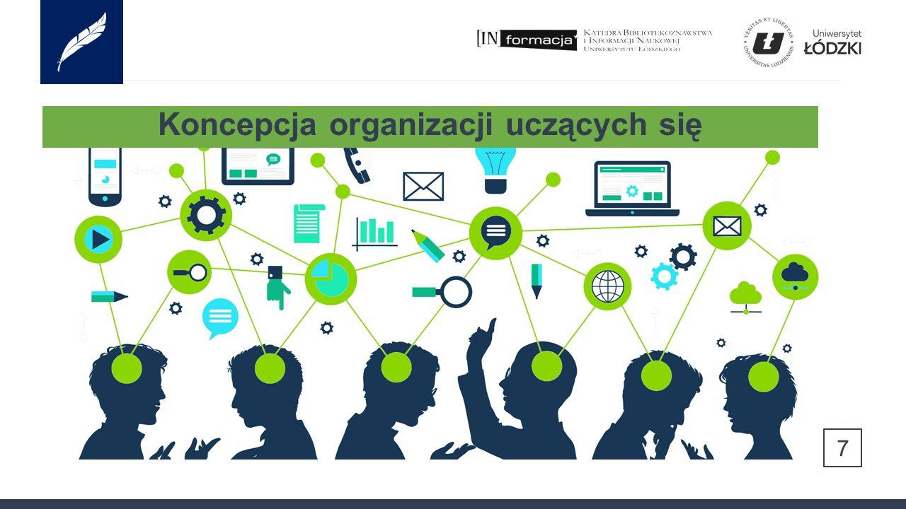7 Koncepcja organizacji uczących się